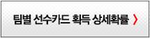 팀별 선수카드 획득 상세확률